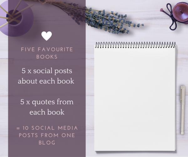 Repurposing blog posts