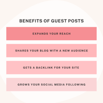 after you publish a blog post -Minimalist Positive Four Step Process Social Media Post